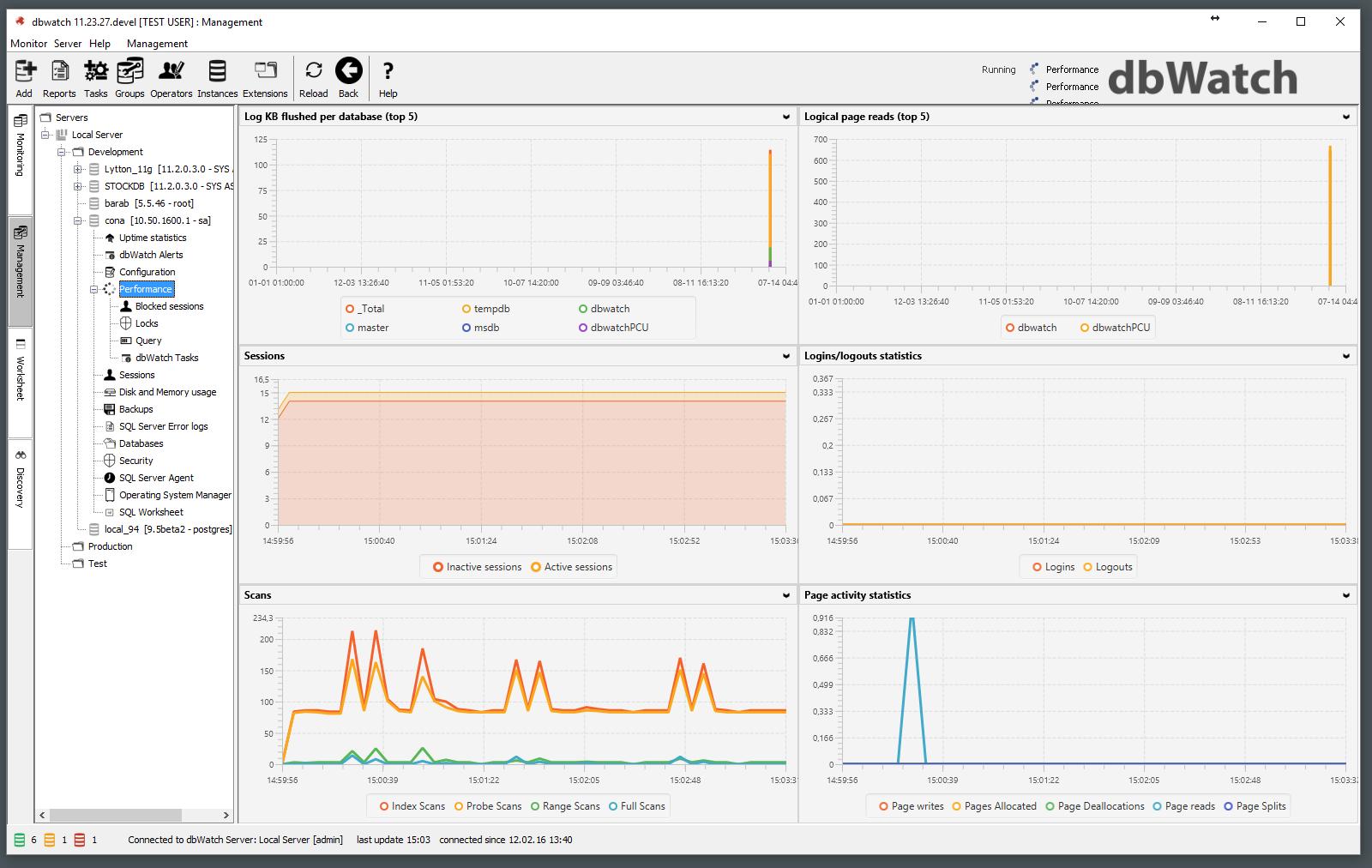 SQLServer performance overview